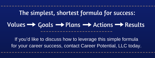 Simplest Shortest Formula to Career Success